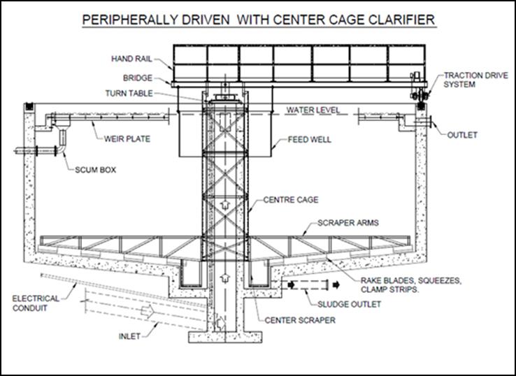circular water tank design calculation pdf