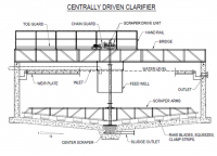 Centrally Driven Clarifiers
