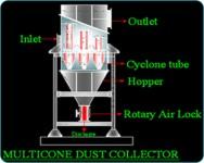 Mechanical Dust Collectors